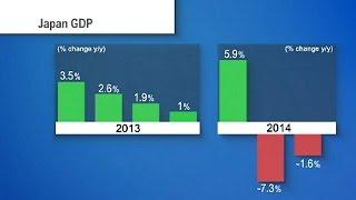 """""""Abenomics"""" nützen nix: Japan rutscht in die Rezession - economy"""
