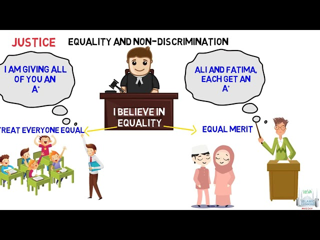 Meaning of Justice - Adalah - Lesson 3