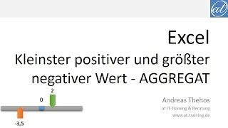 Excel # 485 - Kleinster positiver und größter negativer Wert - AGGREGAT