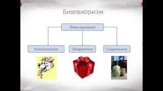Психология урок 7 Бихевиоризм