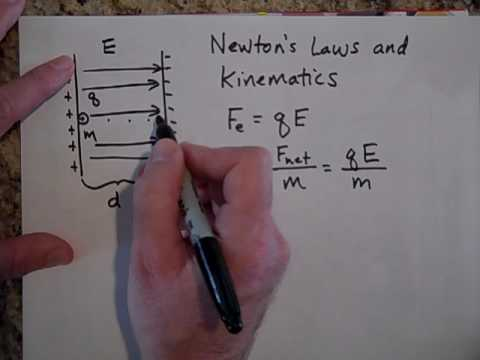 Accelerating a Charged Particle Between Two Charged Plates