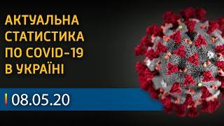 Коронавирус в Украине 8 мая СТАТИСТИКА Вікна Новини