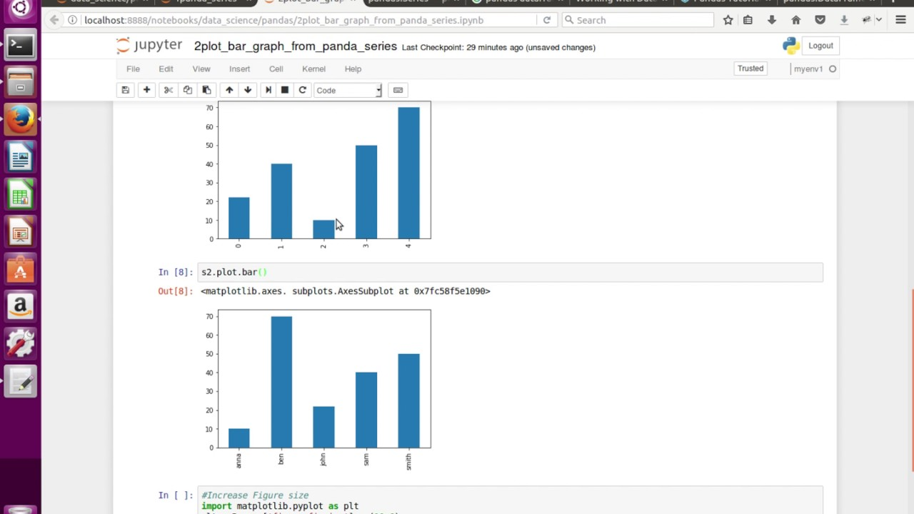 Python How to Plot Bar Graph from Pandas Series