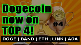 DOGECOIN UPDATE | What's Up With Crypto May 5 2021