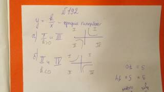 192 Алгебра 8 класс, определите знак числа k гиперболы