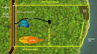 How to Prepare a Site Plan