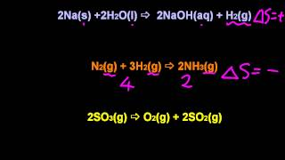 15.2 Predict the entŗopy change for a given reaction or process [HL IB Chemistry]