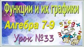 Системы уравнений с двумя неизвестными. Алгебра 7-9 классы. Урок 33