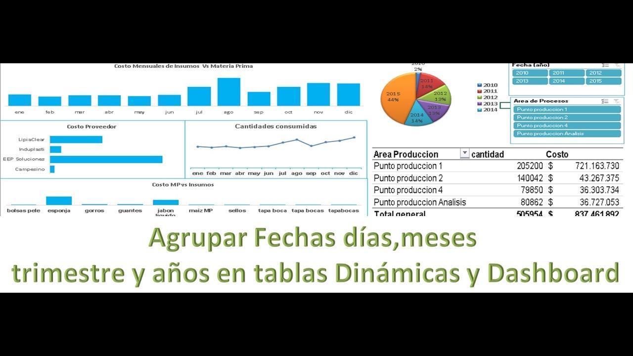 Download Agrupar Fechas días,meses trimestre y años en tablas Dinámicas y Dashboard