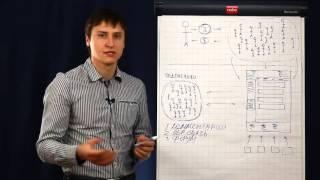 Урок № 8 Платный курс (