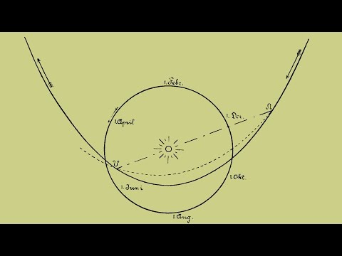 Black Holes - Professor Joseph Silk