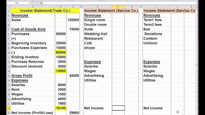 English Income Statement تصميم قائمة الدخل بالاكسل انجليزي Youtube