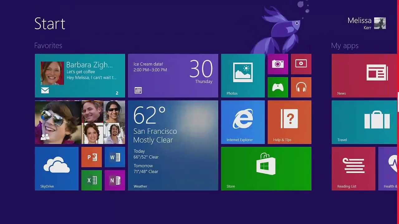 Diagram Windows 8 1 Rtm U2019s