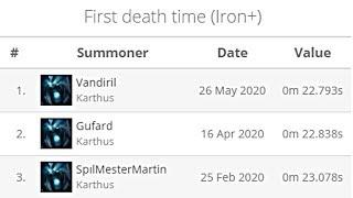 WORLD'S FASTEST RANKED DEATH! (22.793s) - Speedrun by Vandiril [League of Legends]