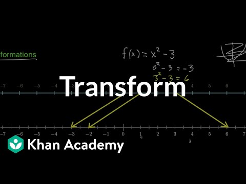 Transformations, part 1 | Multivariable calculus | Khan Academy