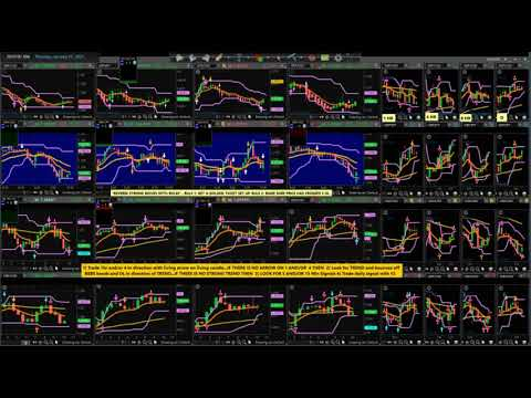 binary options trading signals 2021 mock