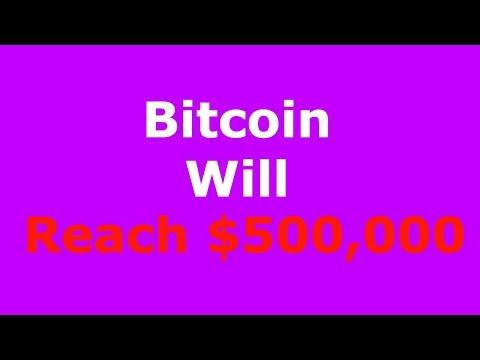 Mr. Anti-Virus John McAfee At 500K For Bitcoin - Bitcoin Growth Will Be Huge