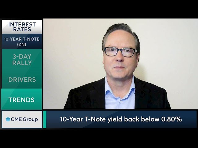 October 27 Bonds Commentary: Dan Deming