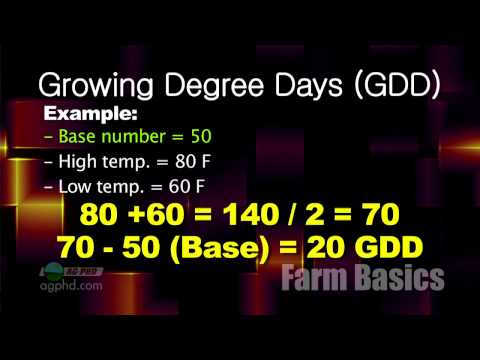 Farm Basics #834 - Growing Degree Days (Air Date 3/30/14)