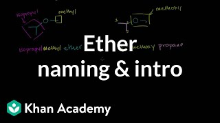 Ether Naming and Introduction(Ether Naming and Introduction More free lessons at: http://www.khanacademy.org/video?v=roUGDG1rhPI., 2010-10-07T16:59:58.000Z)