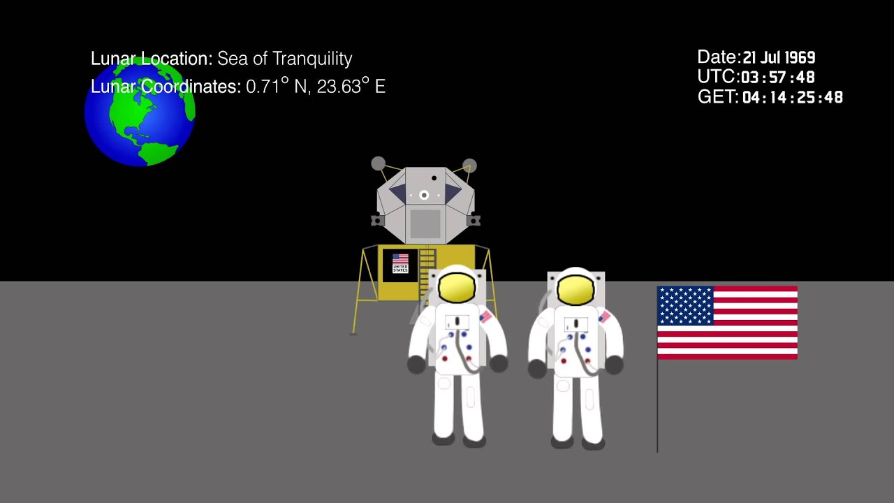 neil armstrong name animated - photo #4