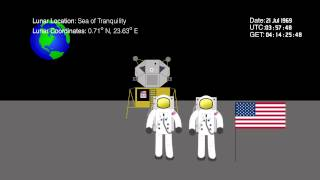 One Small Step - The Apollo 11 Mission Animated