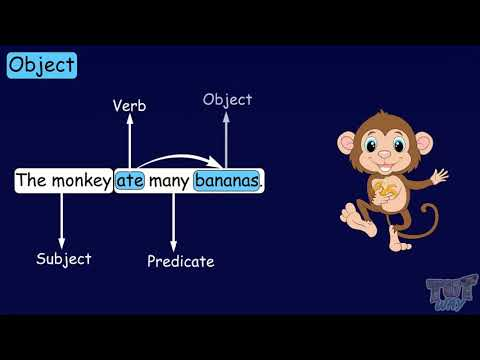 What Is The Object Of A Sentence? | English | Grade-4,5 | Tutway