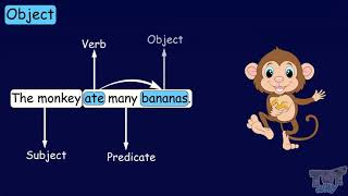 What is the ObĴect of a sentence? | English | Grade-4,5 | Tutway