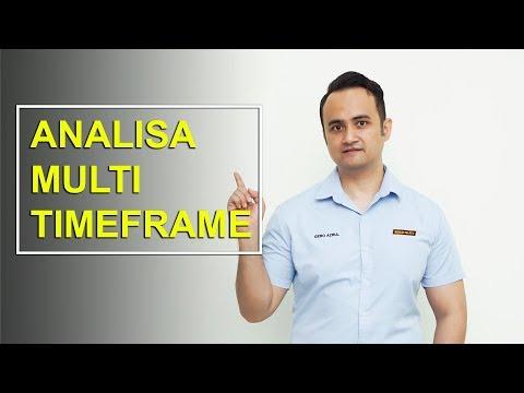 bagaimana-analisa-multi-timeframe