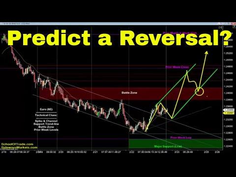 Can You Predict a Reversal?   Crude Oil, Emini, Nasdaq, Gold & Euro