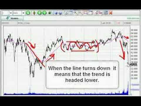 How to trade forex using 4