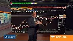 Gold and Bitcoin: Bull Market Companions