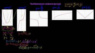 Преобразование графиков функций 1