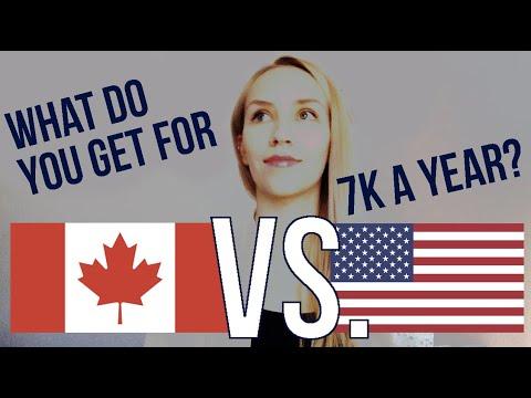 Free Healthcare Canada Vs Usa What