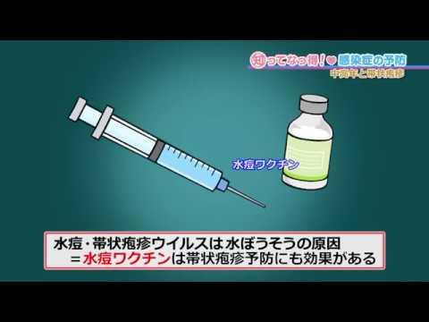 疱疹 注射 帯状