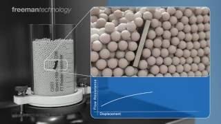 Mechanisms that Contribute to Powder Flow thumbnail
