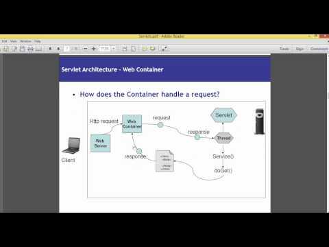 Servlet Architecture-WebContainer and Deployment Descriptor