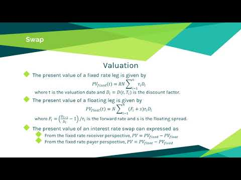 Interest Rate Swap Valuation Practical Guide