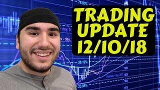 DOW JONES BREAKS CRITICAL SUPPORT | 12/10/18 Trading Update