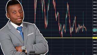 Will Bitcoin go below $5600 support level ? Bakkt + Btc ETF = Moon
