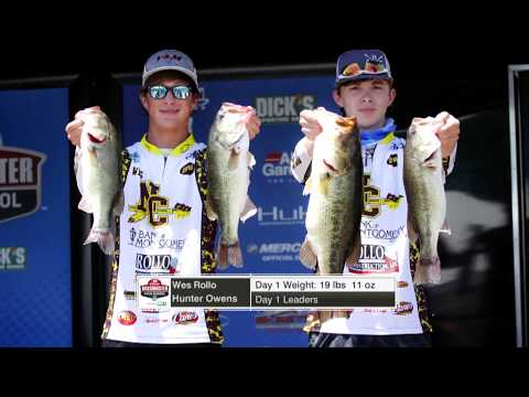 2018 Bassmaster High School National Championship