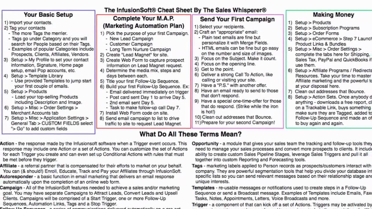 Infusionsoft Cheat Sheet By The Sales Whisperer® - YouTube
