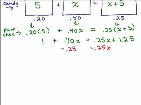 Worksheets Mixture Problems Worksheet algebra mixture problems with worked solutions examples videos