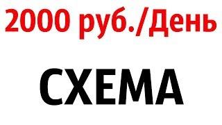 ГОТОВАЯ СХЕМА ЗАРАБОТКА ОТ 2000 РУБЛЕЙ В ДЕНЬ - АРБИТРАЖ ТРАФИКА