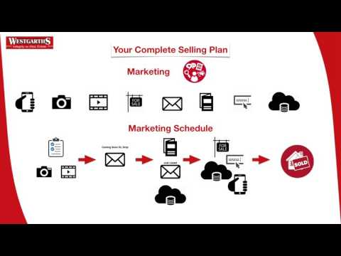 Your Complete Selling Plan