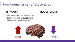Epilepsy explained and covered from all angles. Mechanism and Diagnosis of Epilepsy as well as furth.