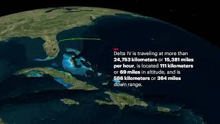 Delta IV Heavy NROL 44 Mission Profile
