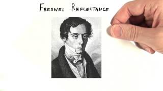 Fresnel Reflectance - Interactive 3D Graphics