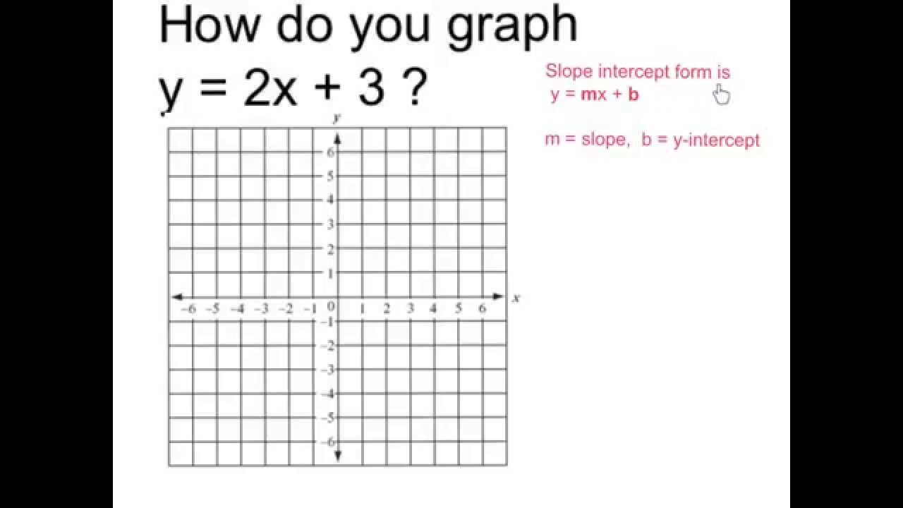 Graph Y 2x 3 Youtube