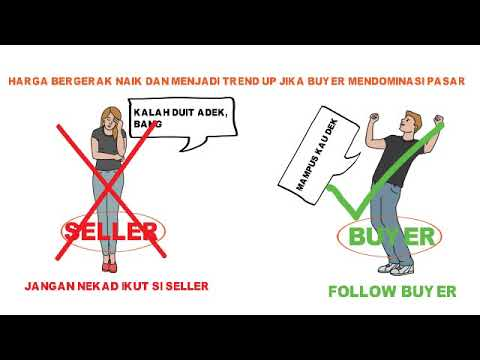 Tutorial Buyers and Sellers